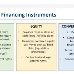 Venture capital as a financing instrument