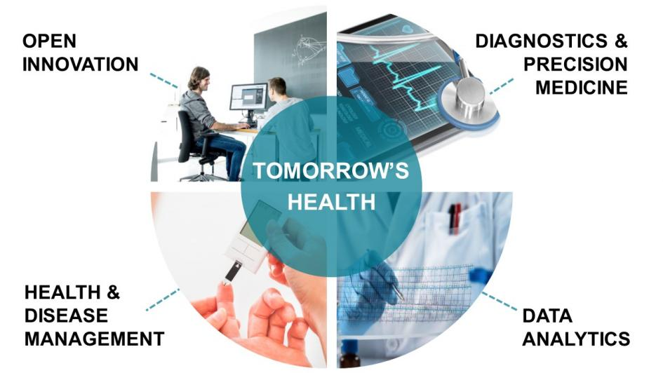 S-GE Tomorrow's Health Personalized Health