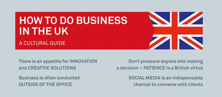 How to do business in the UK